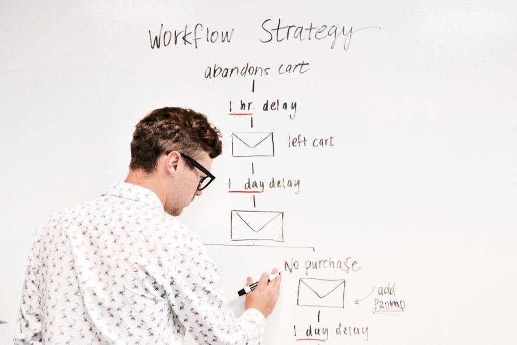 2019 Marketing Predictions: Social Media & Email Marketing